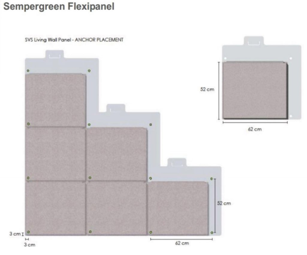 systeemopbouw SemperGreenwall met Flexipanels